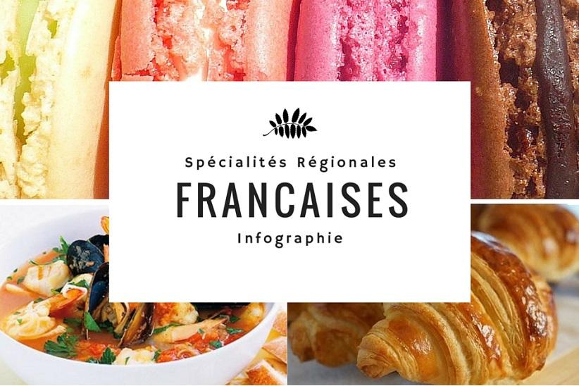 Les plats français en région